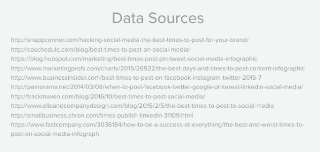 data sources graphic